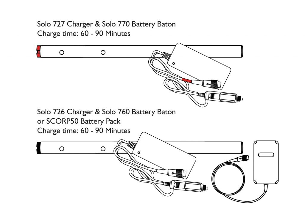 Battery and charger compatibility